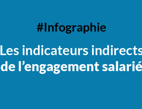 Infographie – Les indicateurs indirects de l'engagement salarié
