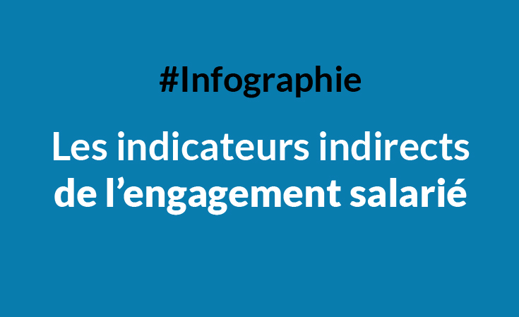 Infographie – Les indicateurs indirects de l'engagement salarié